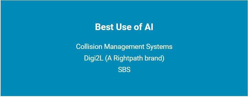 List of the Best Use of AI in the IT Tech & Innovation Awards 2020